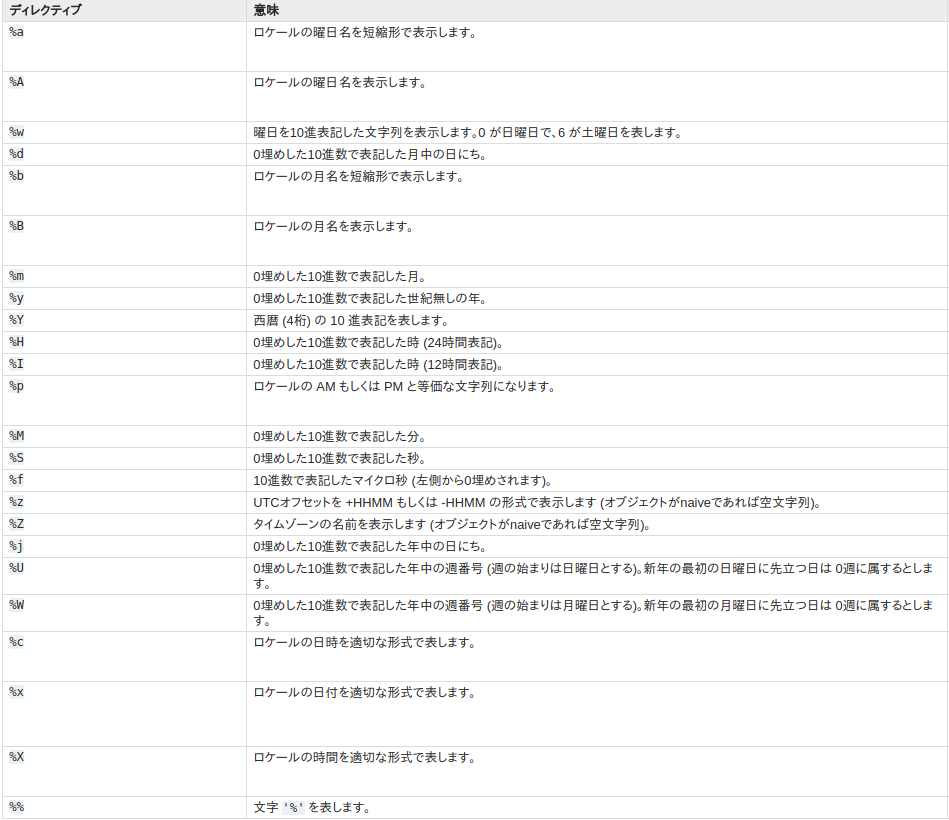 列 変換 文字 python 数値