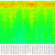 Pythonを使って音声データからスペクトログラムを作成する